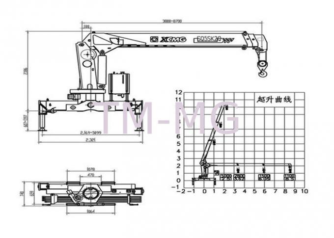 XCMG 5 Ton Telescopic Boom Truck Mounted Crane For Landscape Jobs