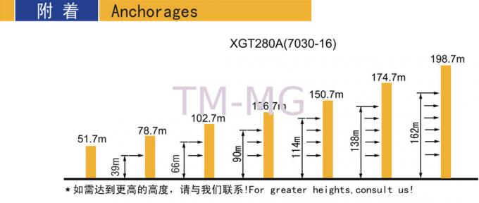 High Efficiency XGT280A 70m 16 Ton Tower Crane For Building Construction